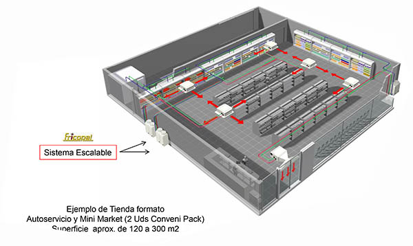 Instalación arcones e islas congelados Valladolid