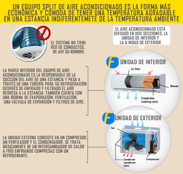 Ventajas instalar aire acondicionado en Valladolid