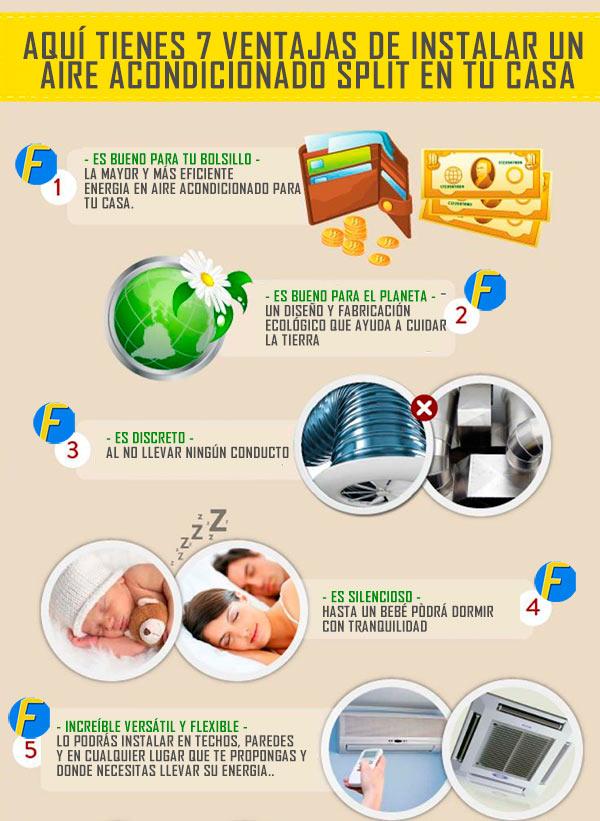 Ventajas instalar aire acondicionado en León